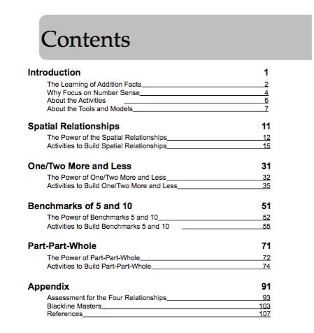 Fluency Through Flexibility Book - Table of Contents